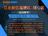 江北新区规划解析