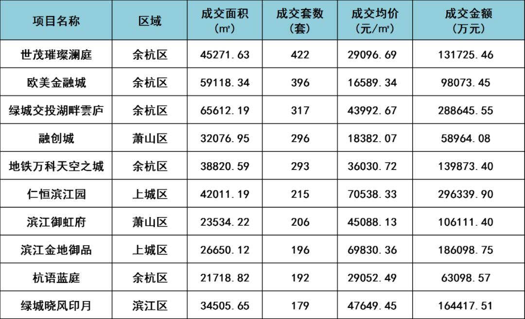 网吧赚钱:新、二手房价差8千8、5千9、2千2!杭州最新热门