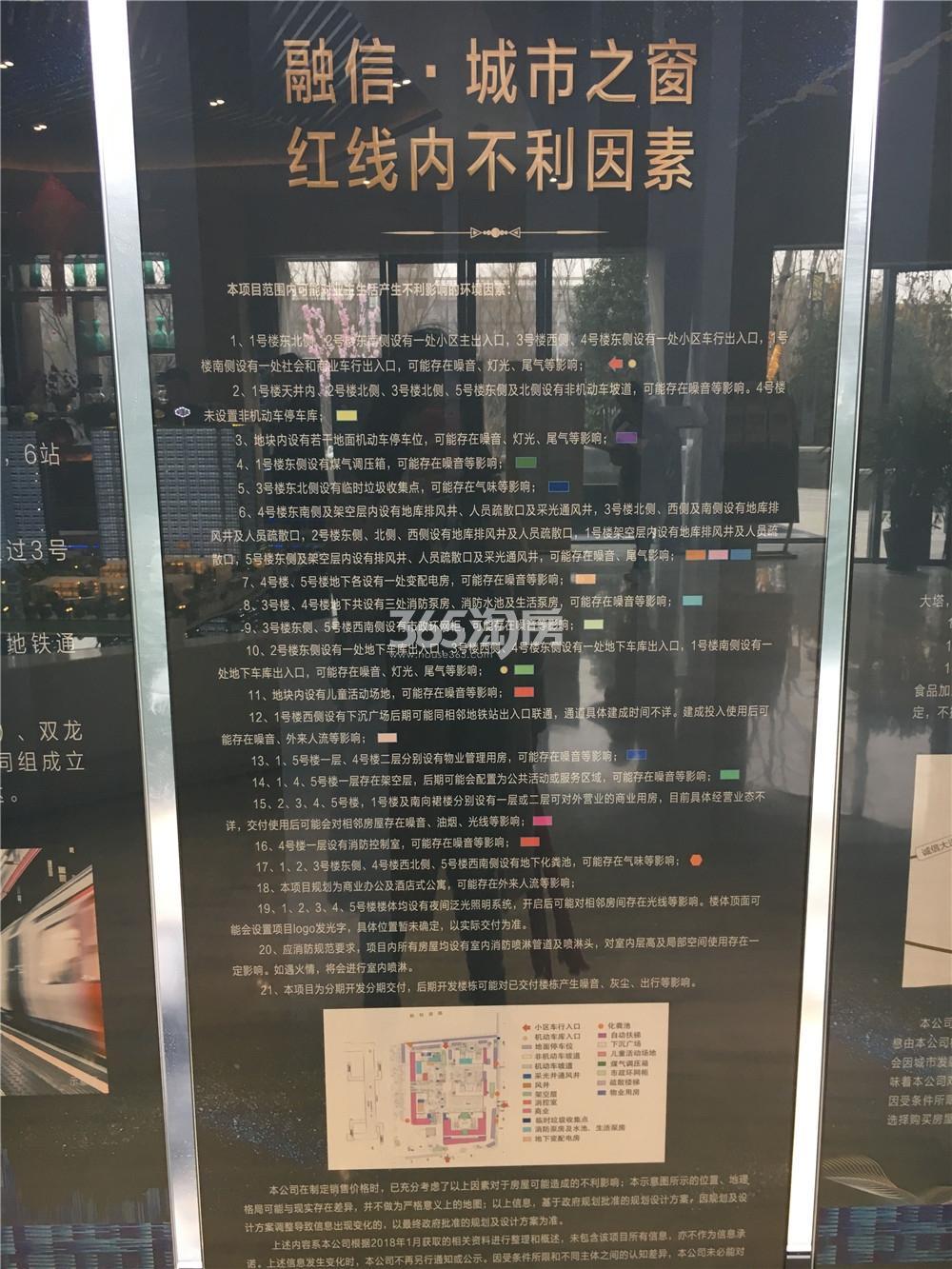 融信城市之窗不利因素(4.11)