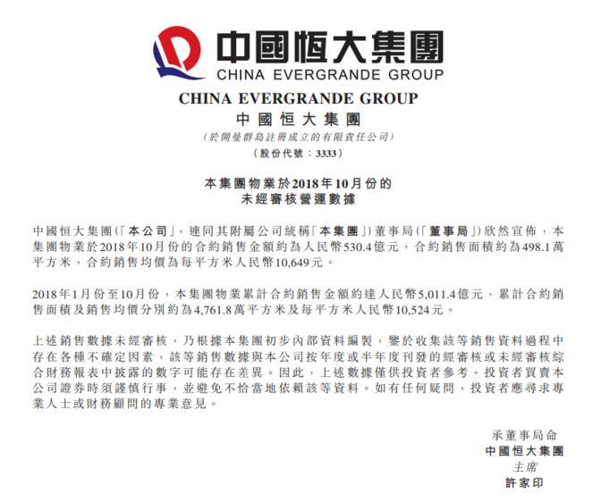 中国恒大前10月累计合约销售金额约5011.4亿