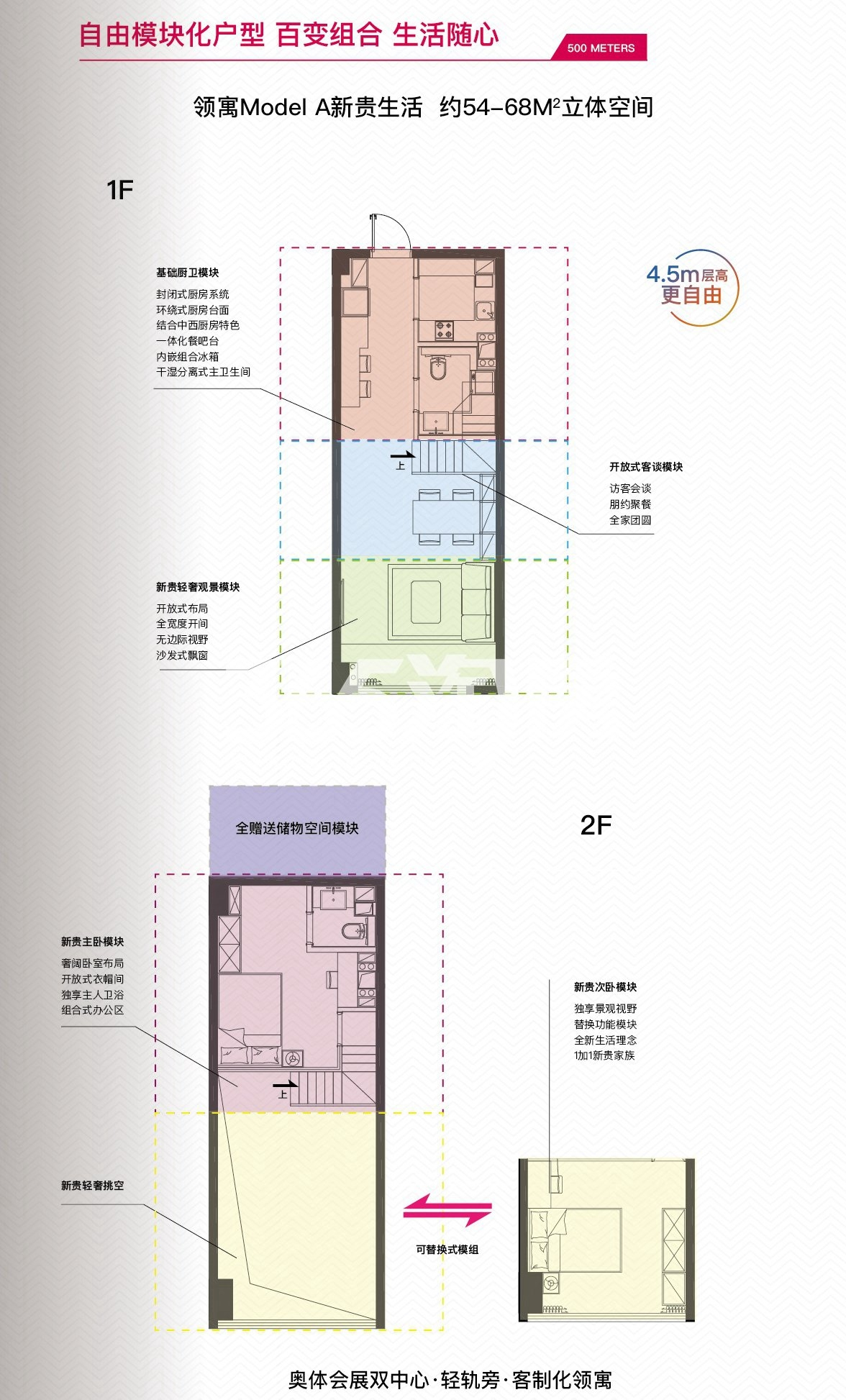 中建500米領寓54-68平戶型圖