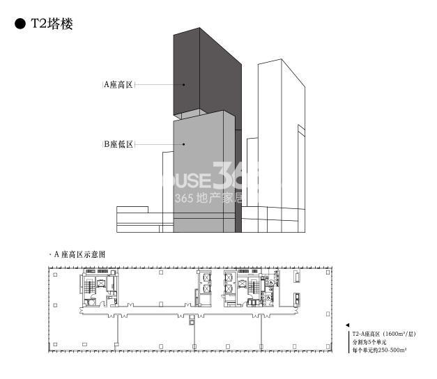 T2塔楼 A座高区户型图 每单元约250-500方
