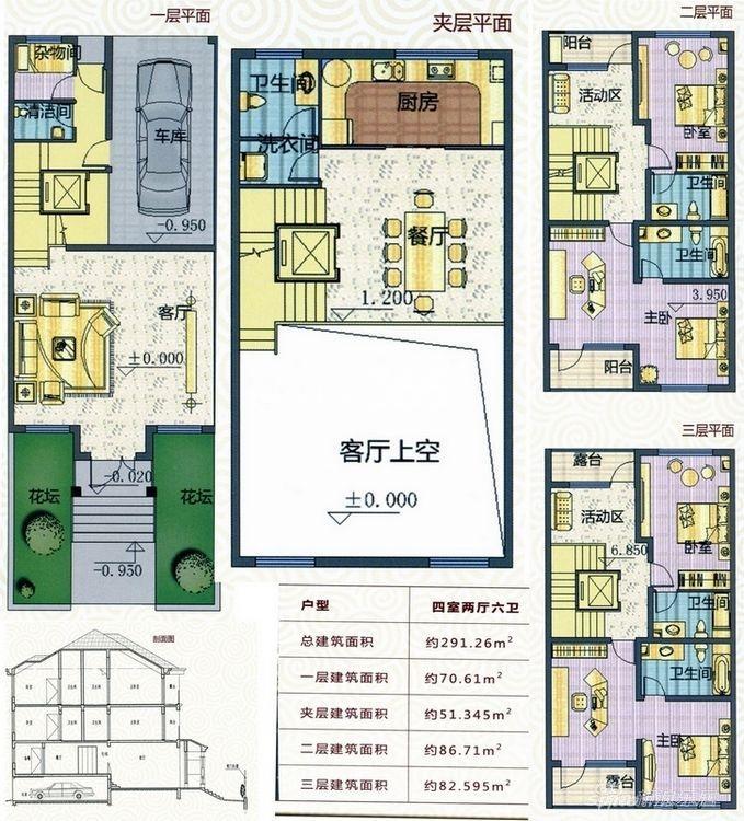 户型图 B2户型291平米四室两厅六卫