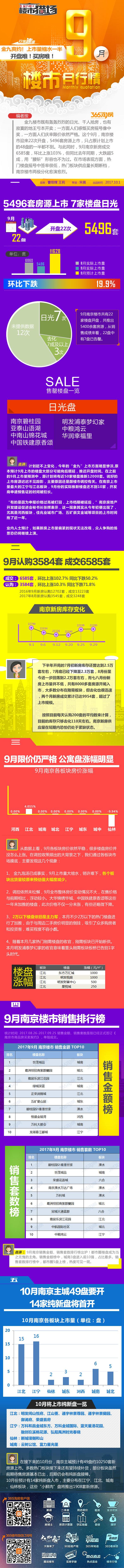 9月南京网尚数据