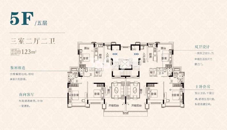 S2五层123㎡户型