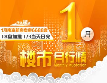 南京新房1月成交6688套