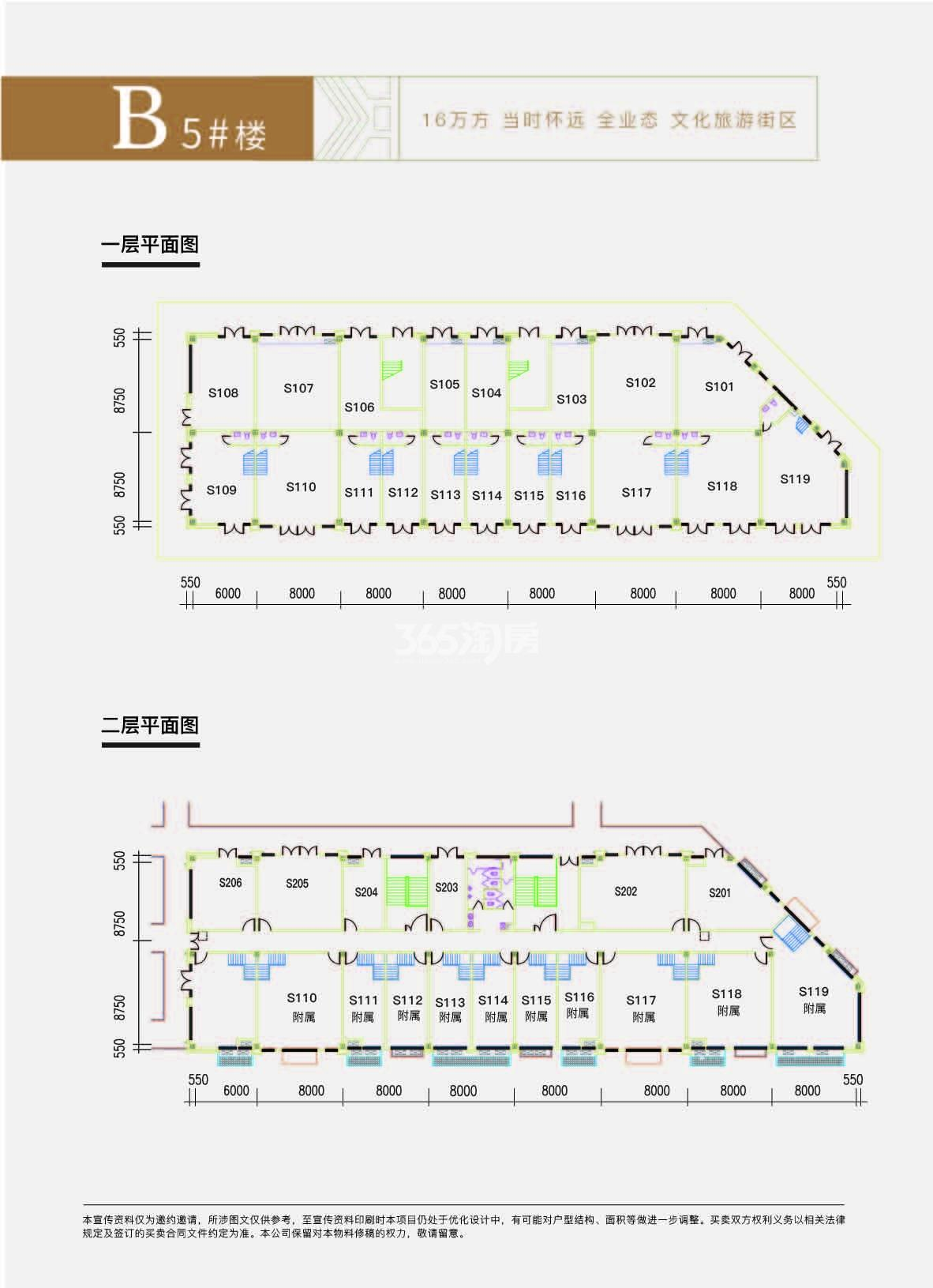 大禹九州里 B5#楼商铺楼整栋户型