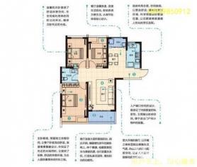 地铁三号线安医二附院 融科城小区96平米毛坯三房 新房新学校