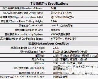 天隆寺地铁口 世茂城品国际广场 精装修 可注册 交通便利随时看房