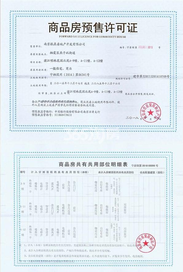 保利国际社区销售证照