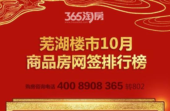 芜湖1-10月商品房网签排行