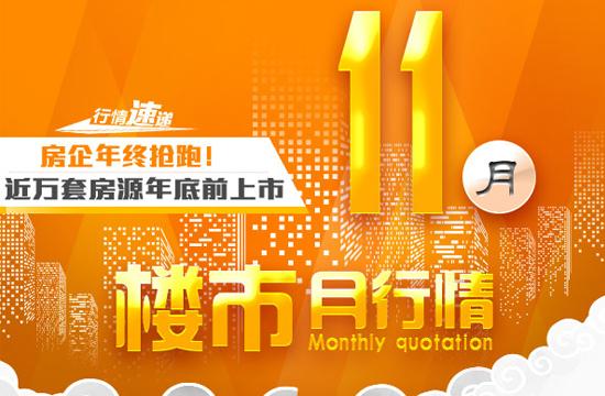 南京37盘年底抢跑 成绩如何?