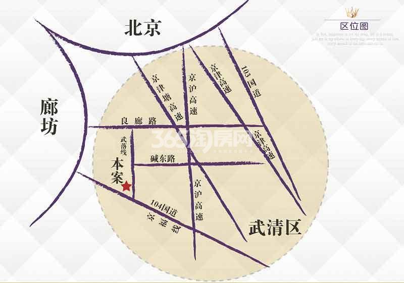 和骏新家园交通图