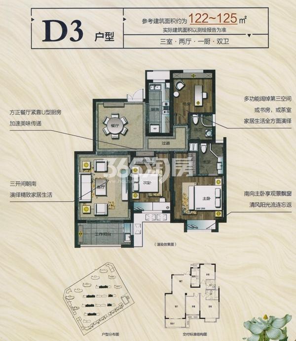 正大·万物城洋房122-125㎡D3户型