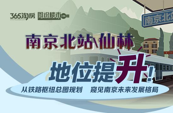 提高首位度!南京北站、仙林地位升级 南京发展新方向定了
