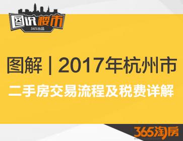 杭州二手房交易税费及交易流程清单