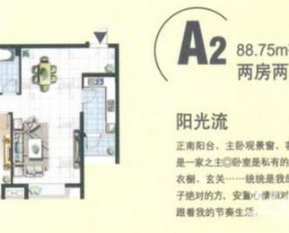 省府旁,地铁口,精装修,周边配套齐全,1楼适合做生意