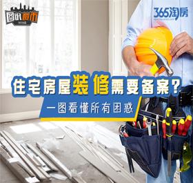 杭州住宅装修要备案?哪些行为被禁止