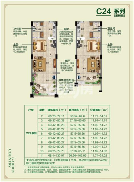 碧桂园如山湖城C24系列户型图68-130㎡