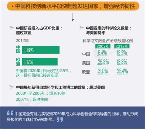 这些老外用这些数据说明:中国经济有韧性!