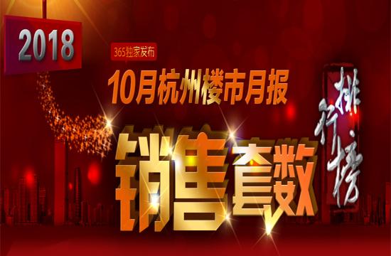 月报:10月杭州商品房共成交8860套,环比下降27.11%