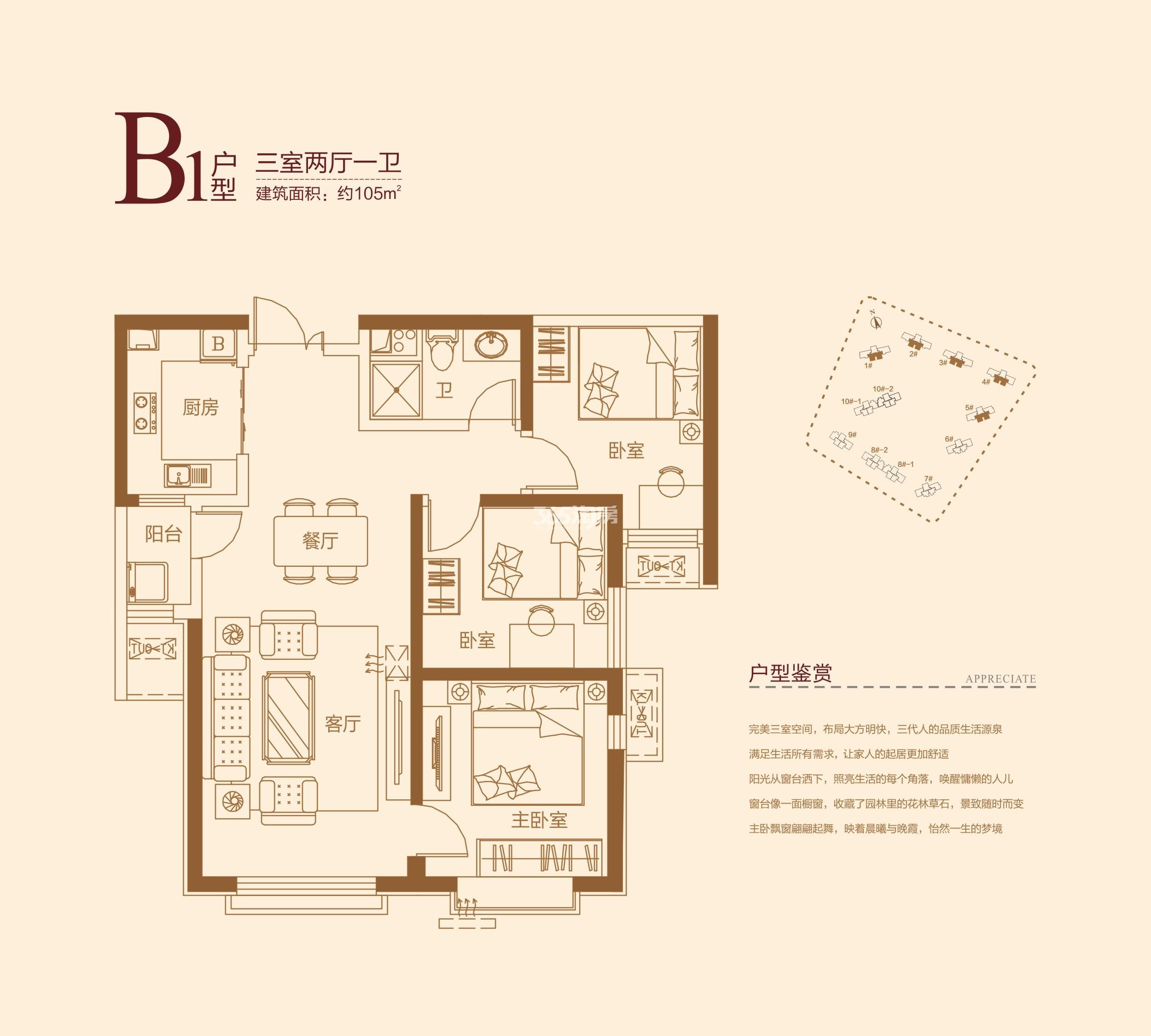 B1户型 三室两厅一卫 建面约105㎡