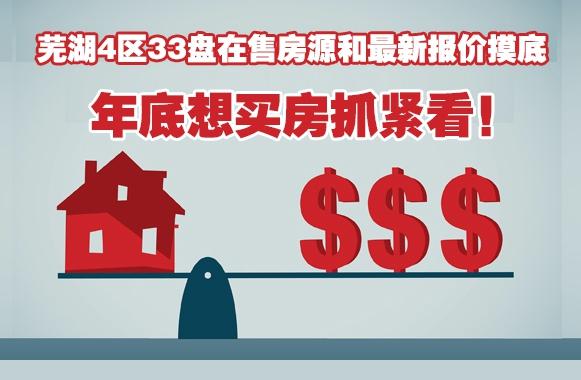 纯干货!芜湖4大片区33盘在售房源和最新报价摸底