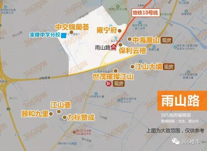 江北这里房价直追核心区!一批新房上市,能买吗?怎么选?