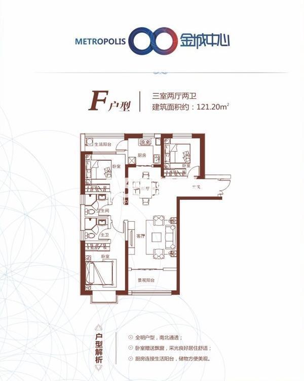 兰州金城中心F户型:三室两厅两卫 建筑面积约121.20㎡