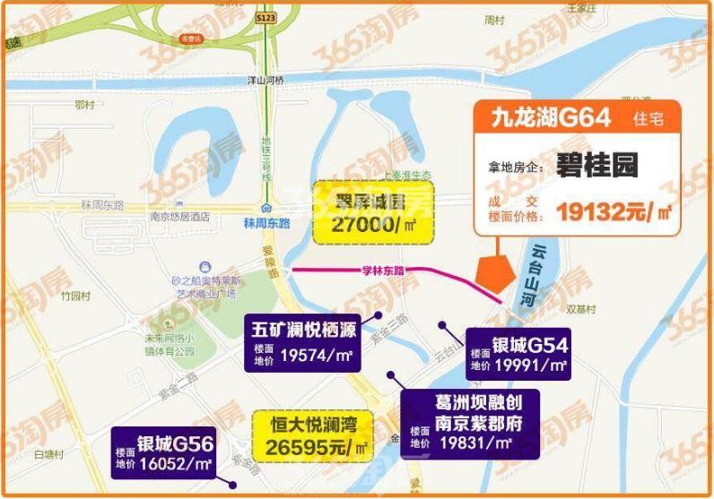 曝光九龙湖五大地块最新进展,区域内名校9月投入使用