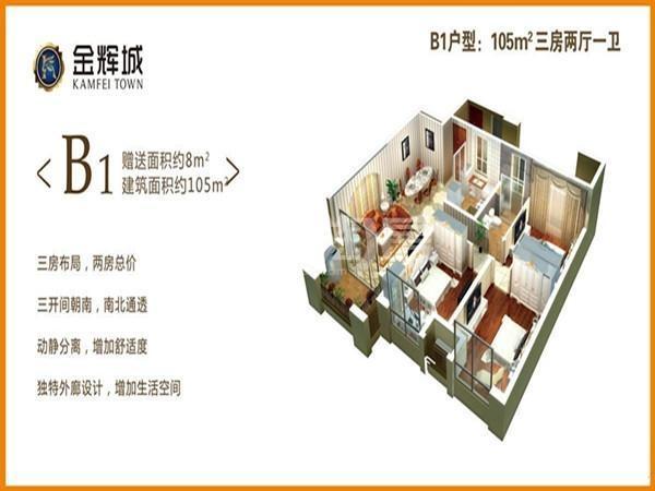 金辉城B1户型图