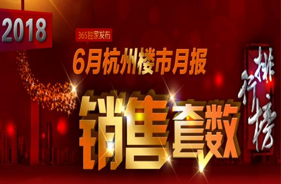 月报:6月杭州商品房成交16001套,环比上涨53.4%