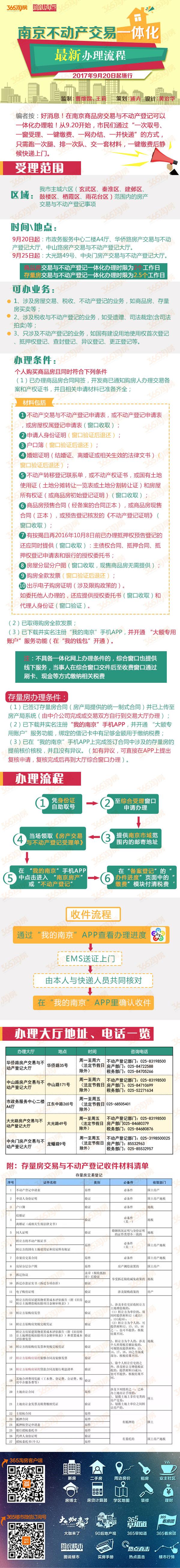 南京不动产交易新规