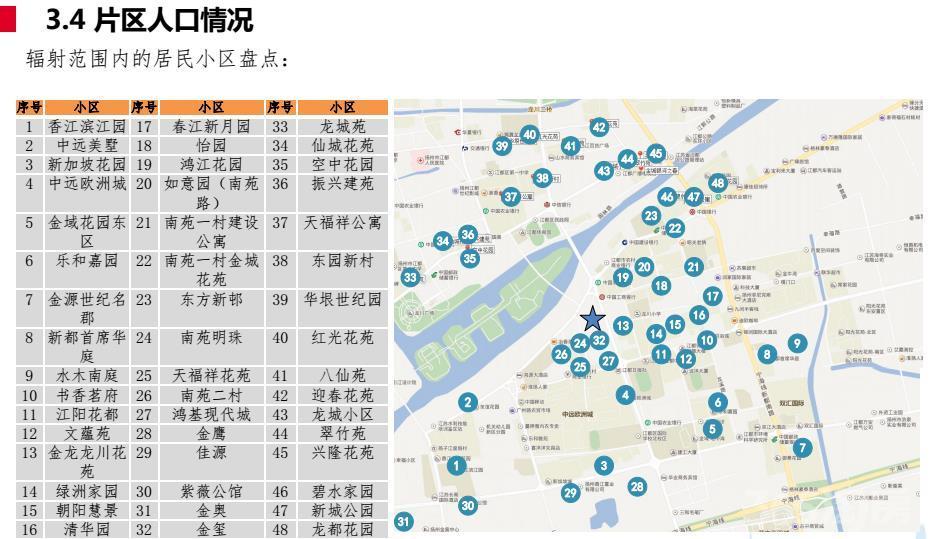 60平,龙川南路沿街商铺,新老城区交汇,商圈环绕,人口车流多